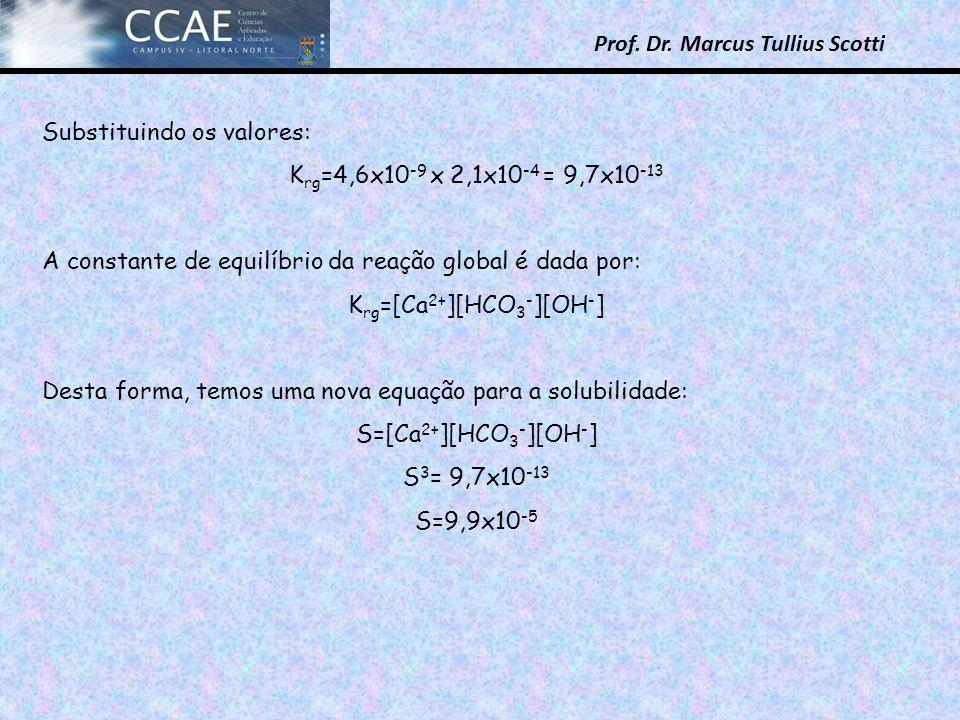 Krg=[Ca2+][HCO3-][OH-]